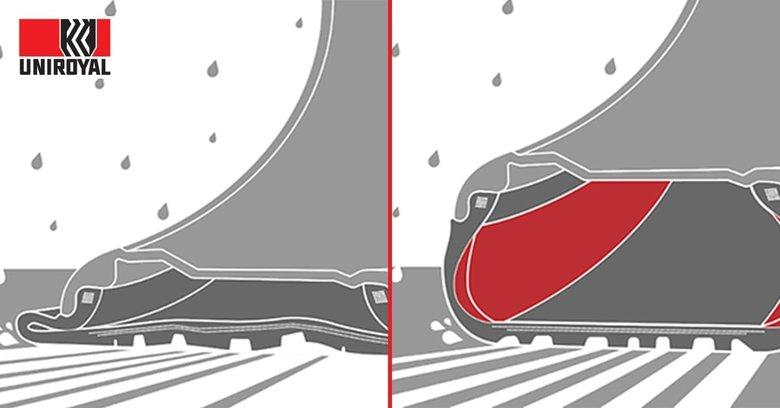 Run-flat gume – gume koje idu korak dalje