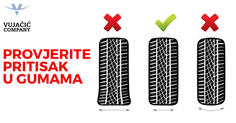 Kako provjeriti pritisak u gumama?