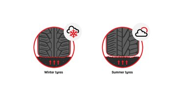 What is the difference between summer and winter tyres?